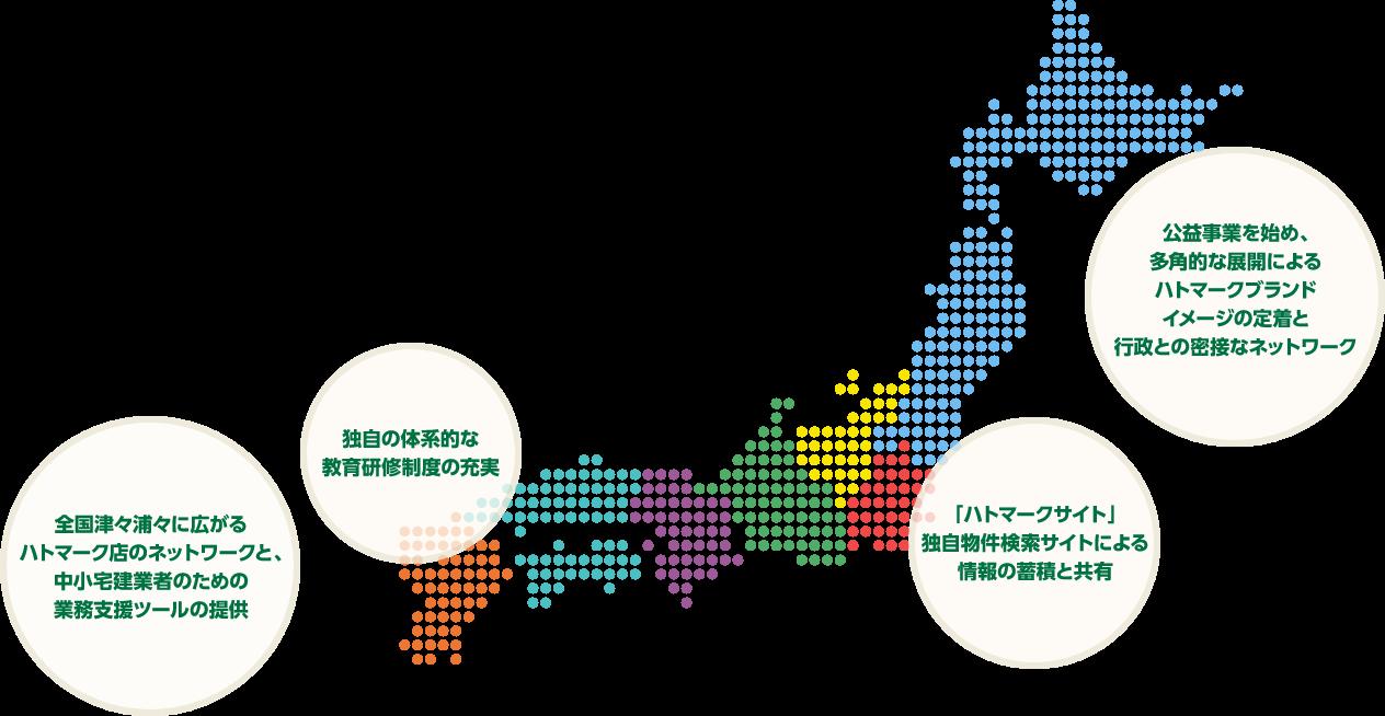 全国津々浦々に広がるハトマーク店のネットワークと、中小宅建業者のための業務支援ツールの提供/独自の体系的な教育研修制度の充実/「ハトマークサイト」独自物件検索サイトによる情報の蓄積と共有/公益事業を始め、多角的な展開によるハトマークブランドイメージの定義と行政の密接なネットワーク